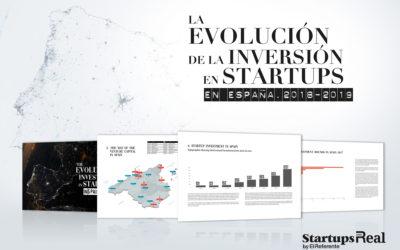 Estos son los 100 fondos e inversores más activos de España el pasado 2018